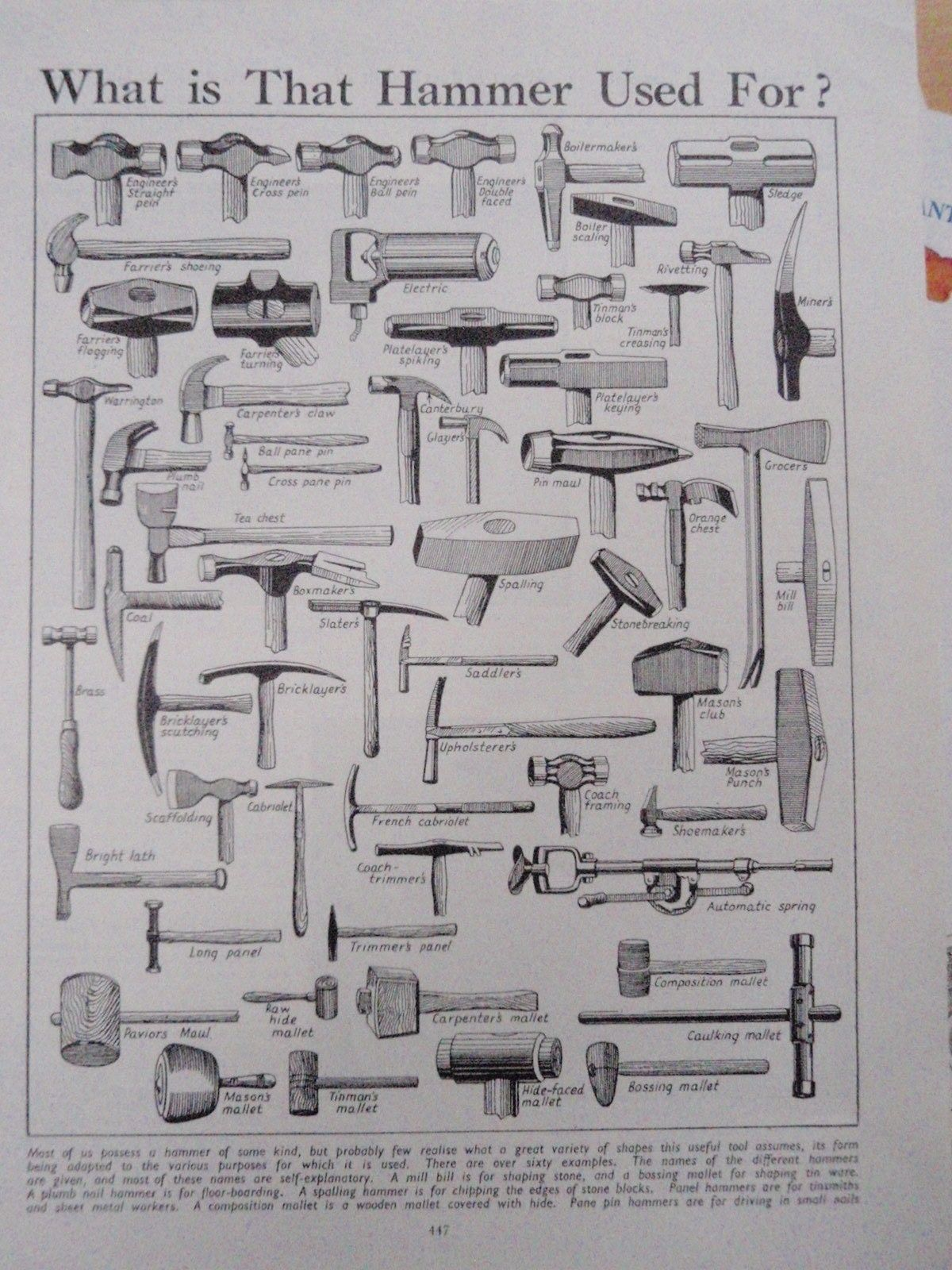 Types Of Hammer Old Vintage Retro Print Tools Engineers