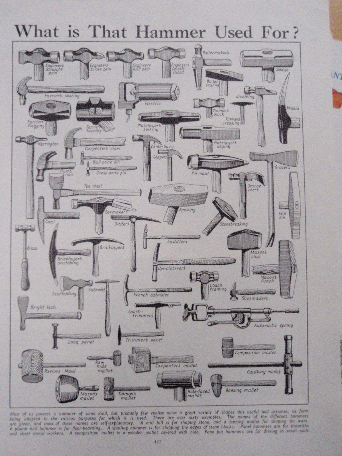 Types Of Hammer Old Vintage Retro Print Tools Engineers