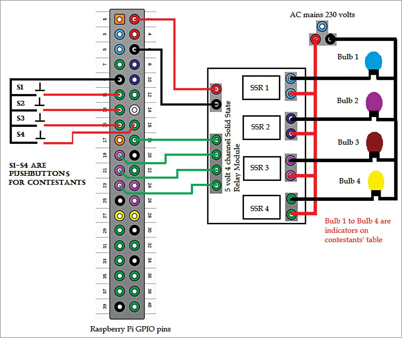 Fastest Finger First System Using Raspberry Pi Pinterest Relay Wiring Diagram 1 Circuit Of The