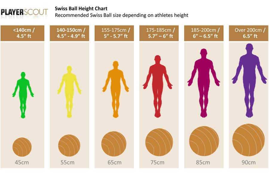 Exercise ball size and weight chart exercise balls yoga for