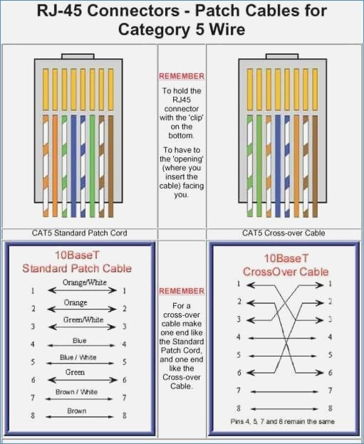 Ethernet Cable Wire Diagram Wiring Diagrams