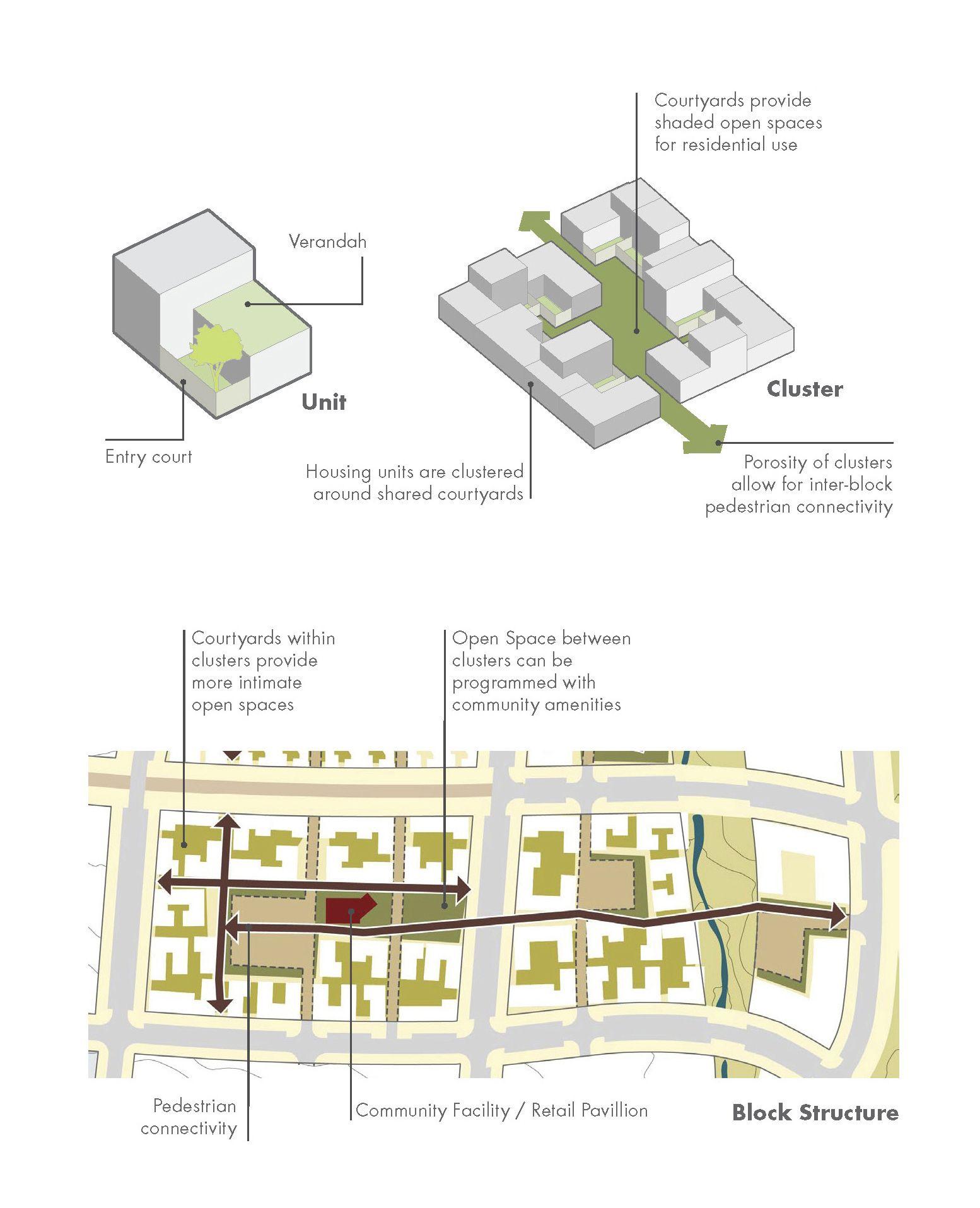 A Vision Plan for the Dead Sea / Sasaki Associates 도시 계획