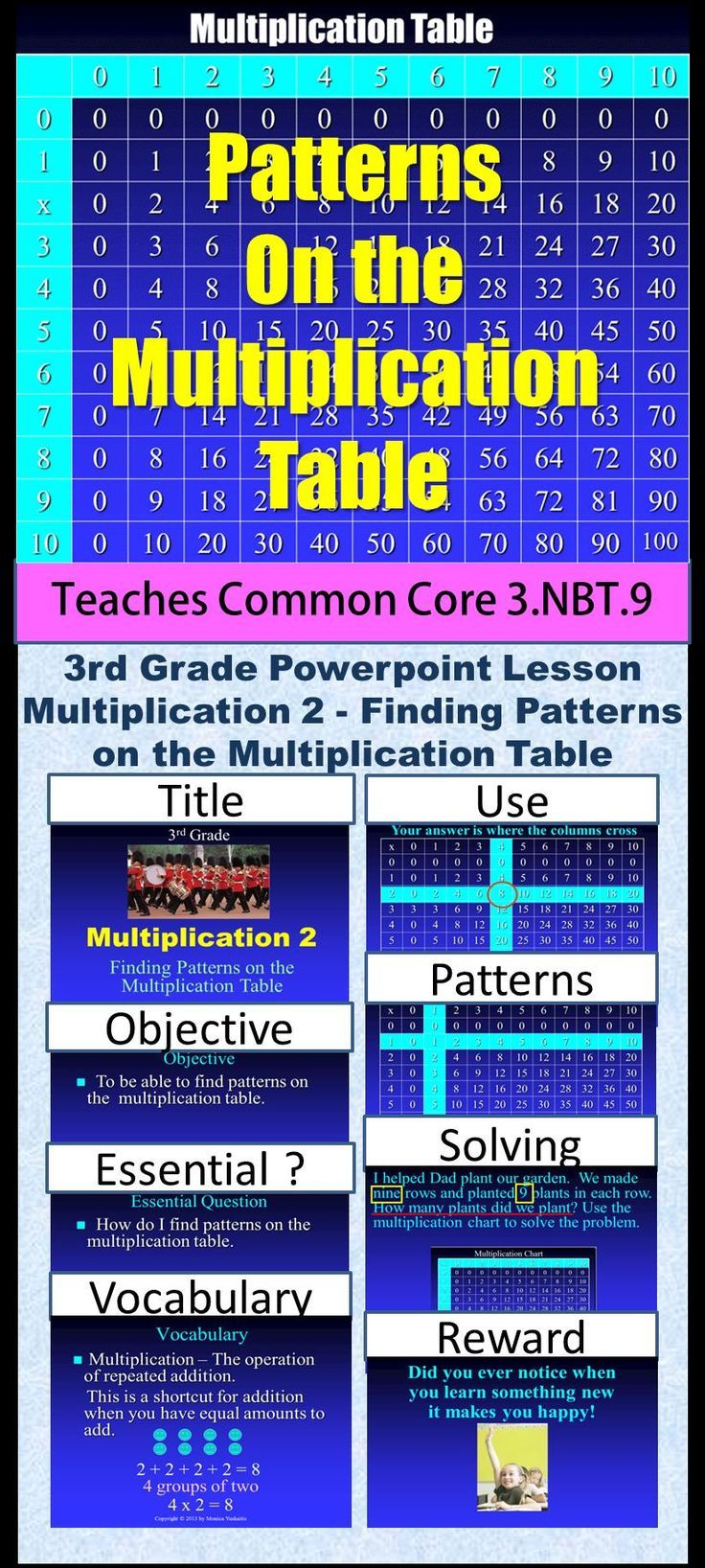 worksheet 3rd Grade Multiplication Table common core 3rd multiplication 2 finding patterns on chart