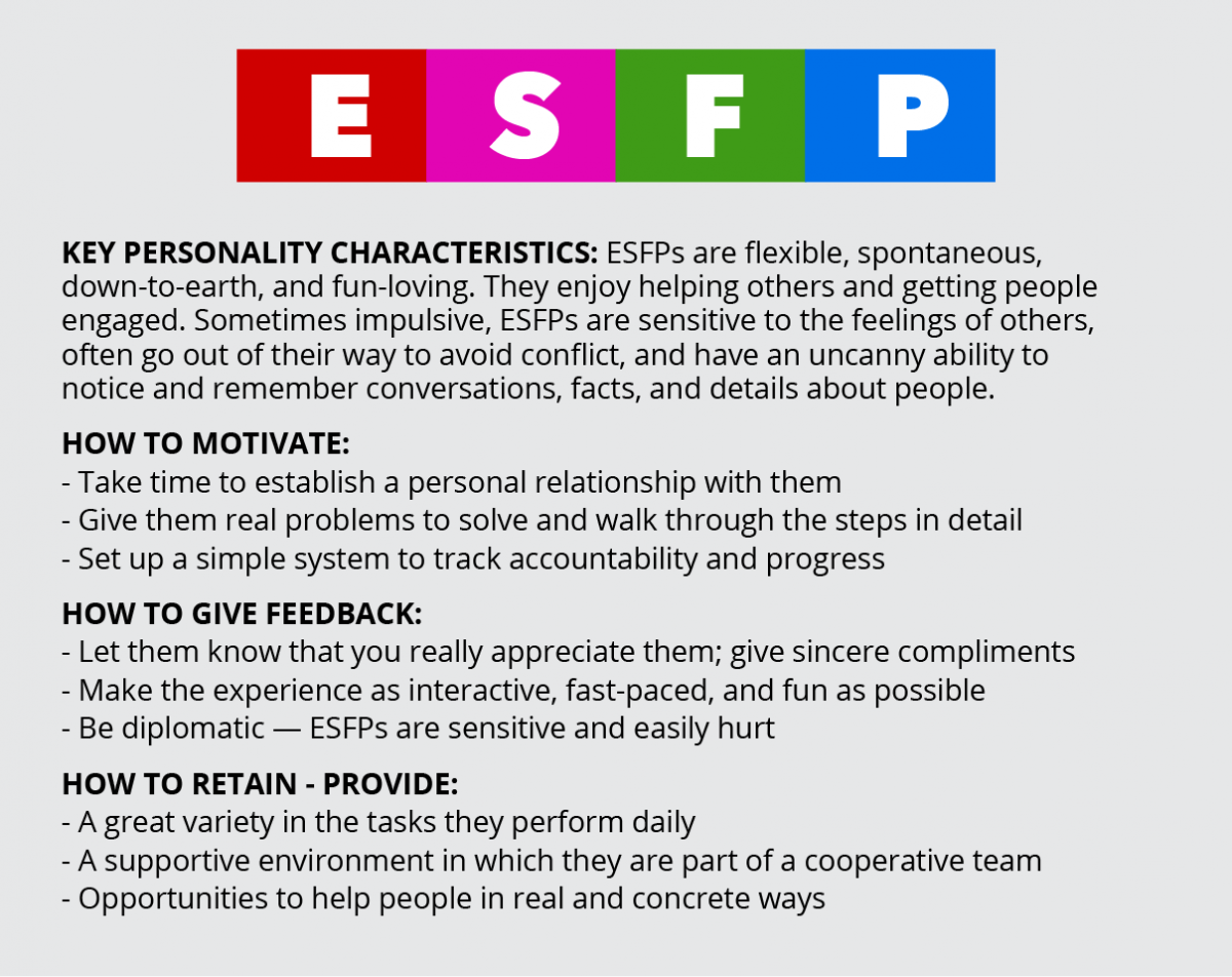 How To Manage Every Personality Type Esfp Personality Types
