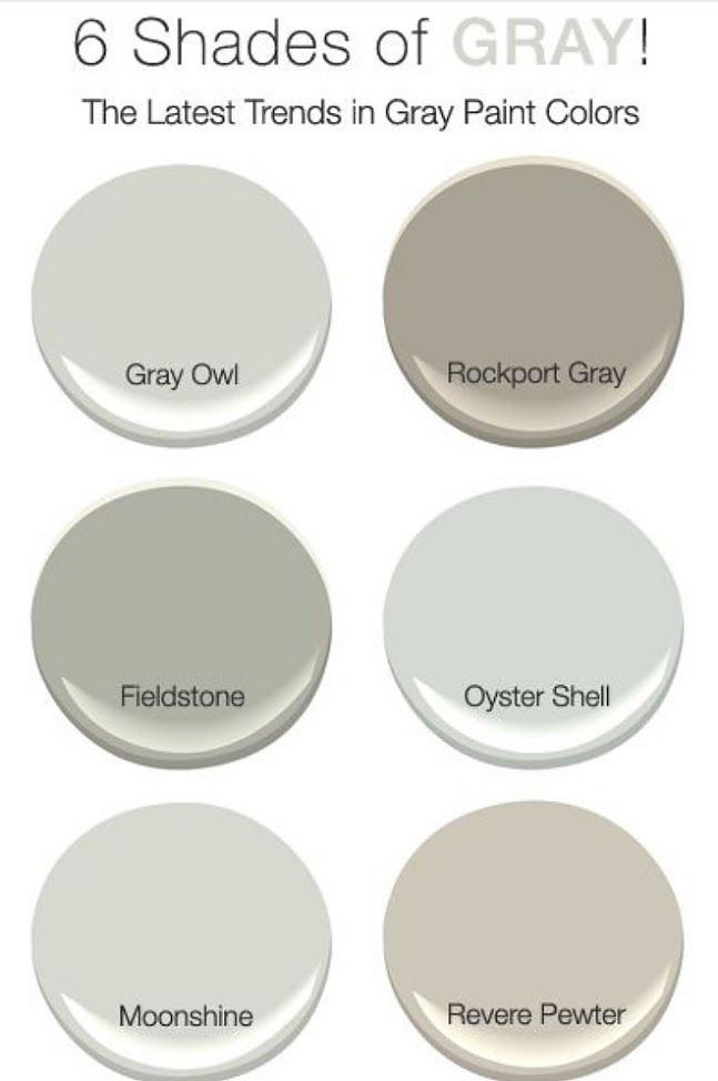 Shades Of Gray Paint shades of graybenjamin moore. 6 best gray paint colors