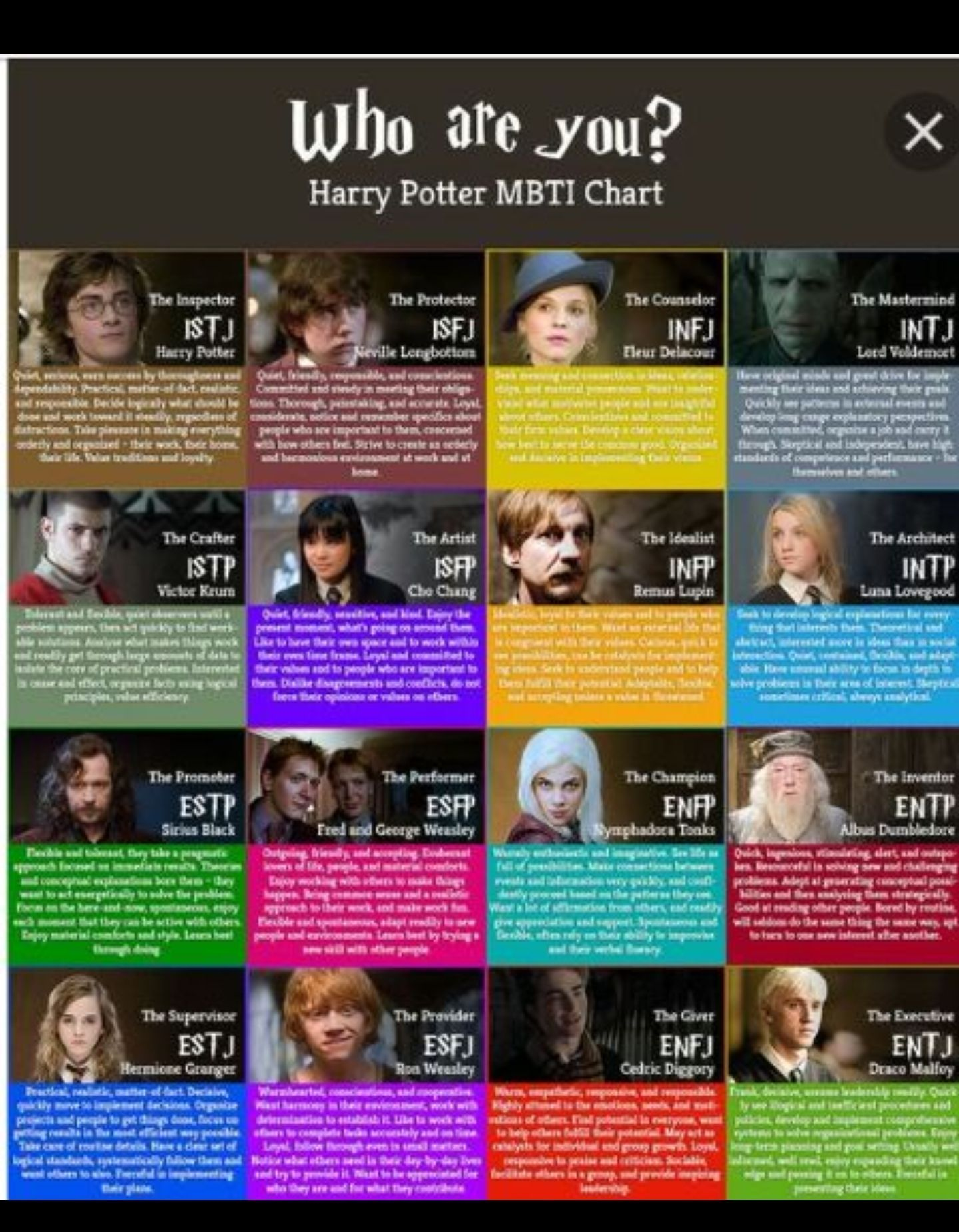 Mbti بعض أنماط شخصيات أنماط Mbti في فيلم هاري بوتر Harry Potter Characters Harry Potter Mbti