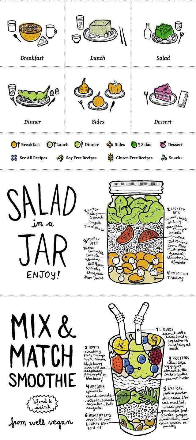 illustration food - Pesquisa Google