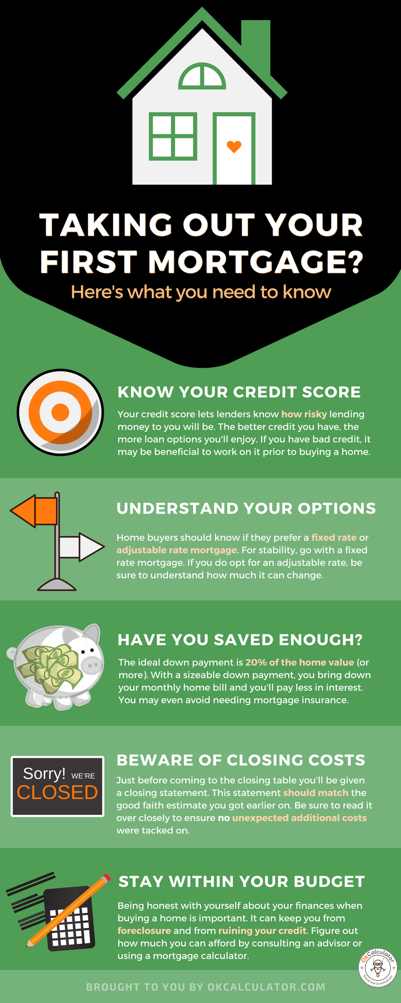Workout your credit, and budget for your home loan before