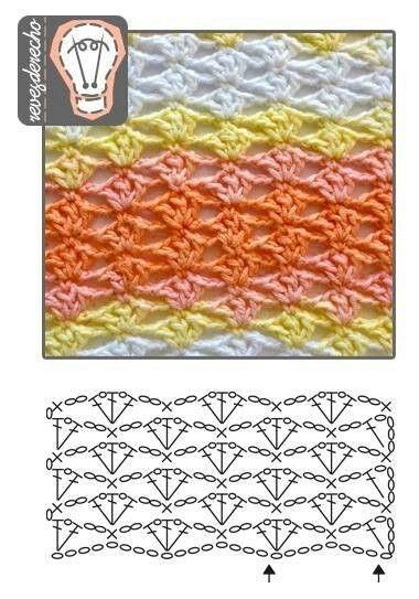 Double Crochet V Stitch Chart Crochetstitches Crochetstitches Crochet Diagram Crochet Crochet Stitches
