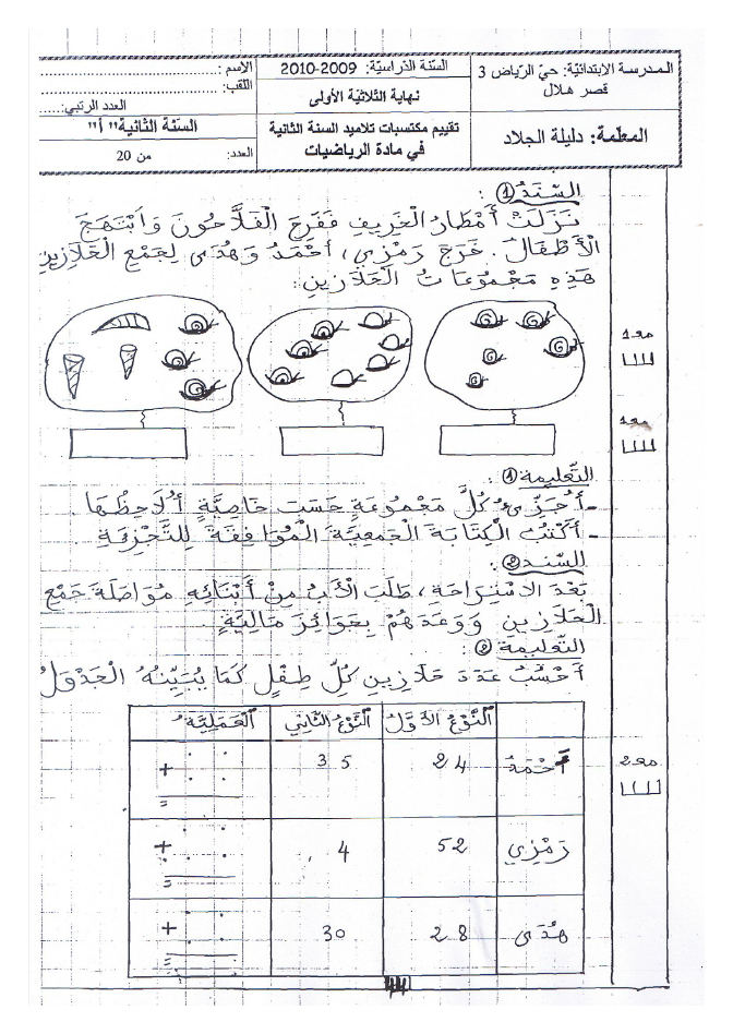 إمتحانات الثلاثي 2 لكل المستويات من التحضيري إلى السادسة انموذج1 ...