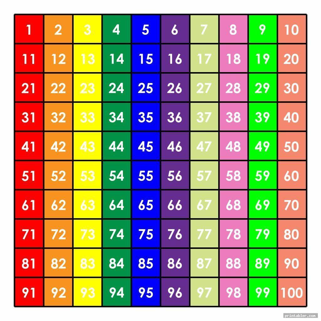 Colorful 1 100 Chart Printable
