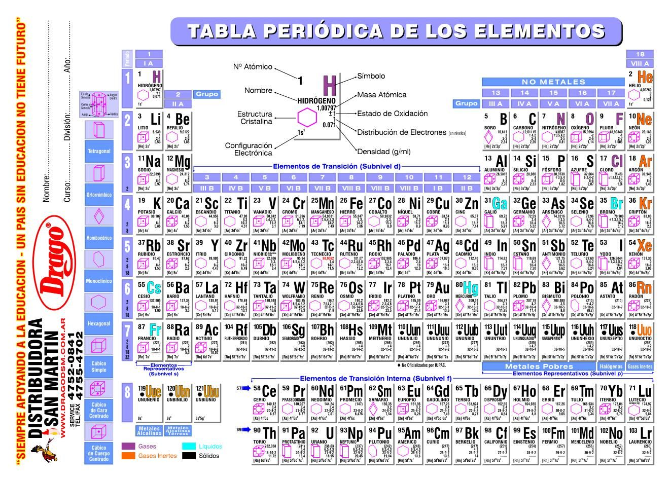 Tabla periodica completa pdf 2015 choice image periodic table and tabla periodica mas completa para imprimir gallery periodic table tabla periodica completa pdf 2015 gallery periodic urtaz Gallery