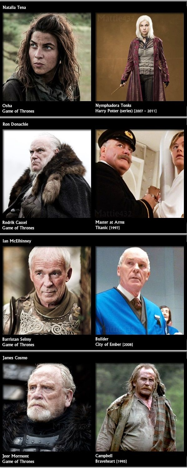 Game Of Thrones Actors Actresses And Their Previous Movie Roles Game Of Throne Actors Game Of Thrones Actors