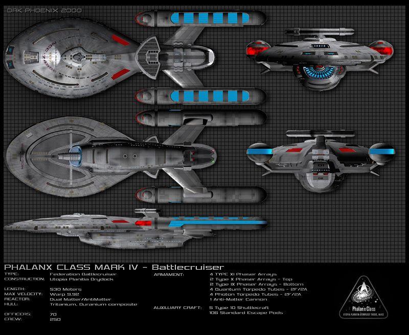 Phalanx-class battlecruiser | Star trek | Star trek