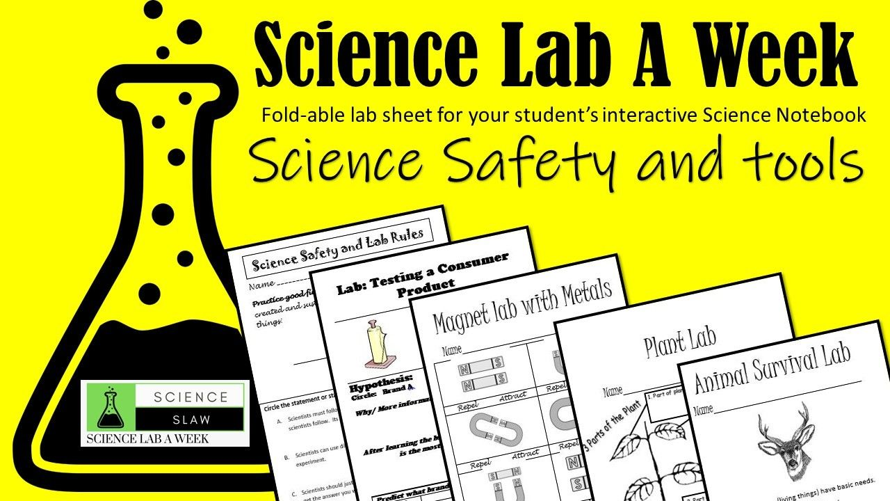 Reading From The Graduated Cylinder Science Safety Science Lab Safety Science