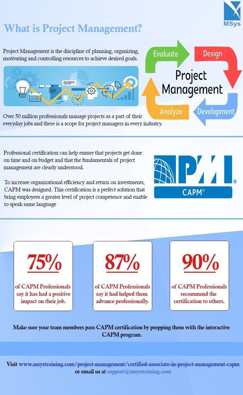 CAPM Certification   Project management certification, Education ...