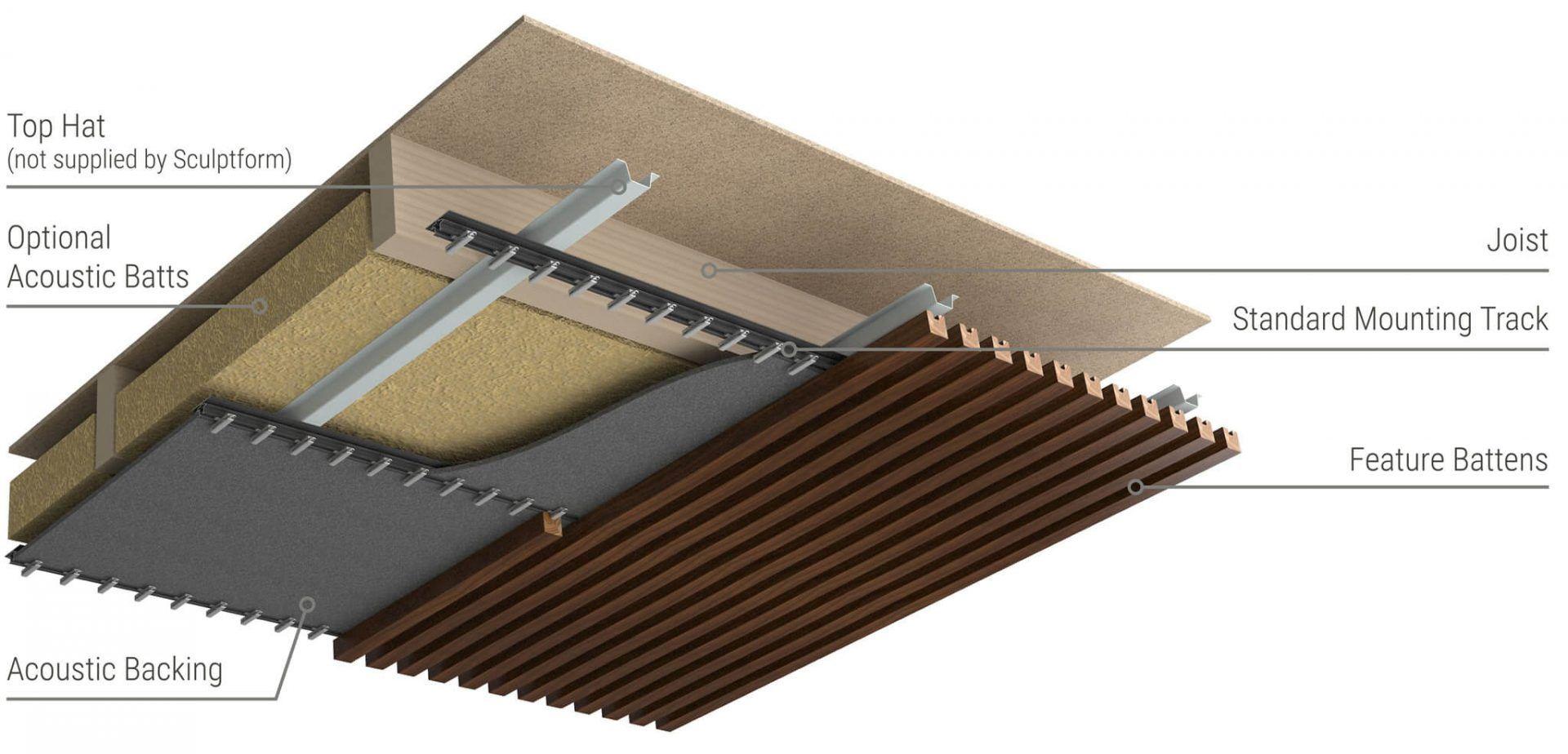 Sculptform Click On Battens Direct Fix Ceiling Timber Wall Panels Timber Battens Timber Ceiling