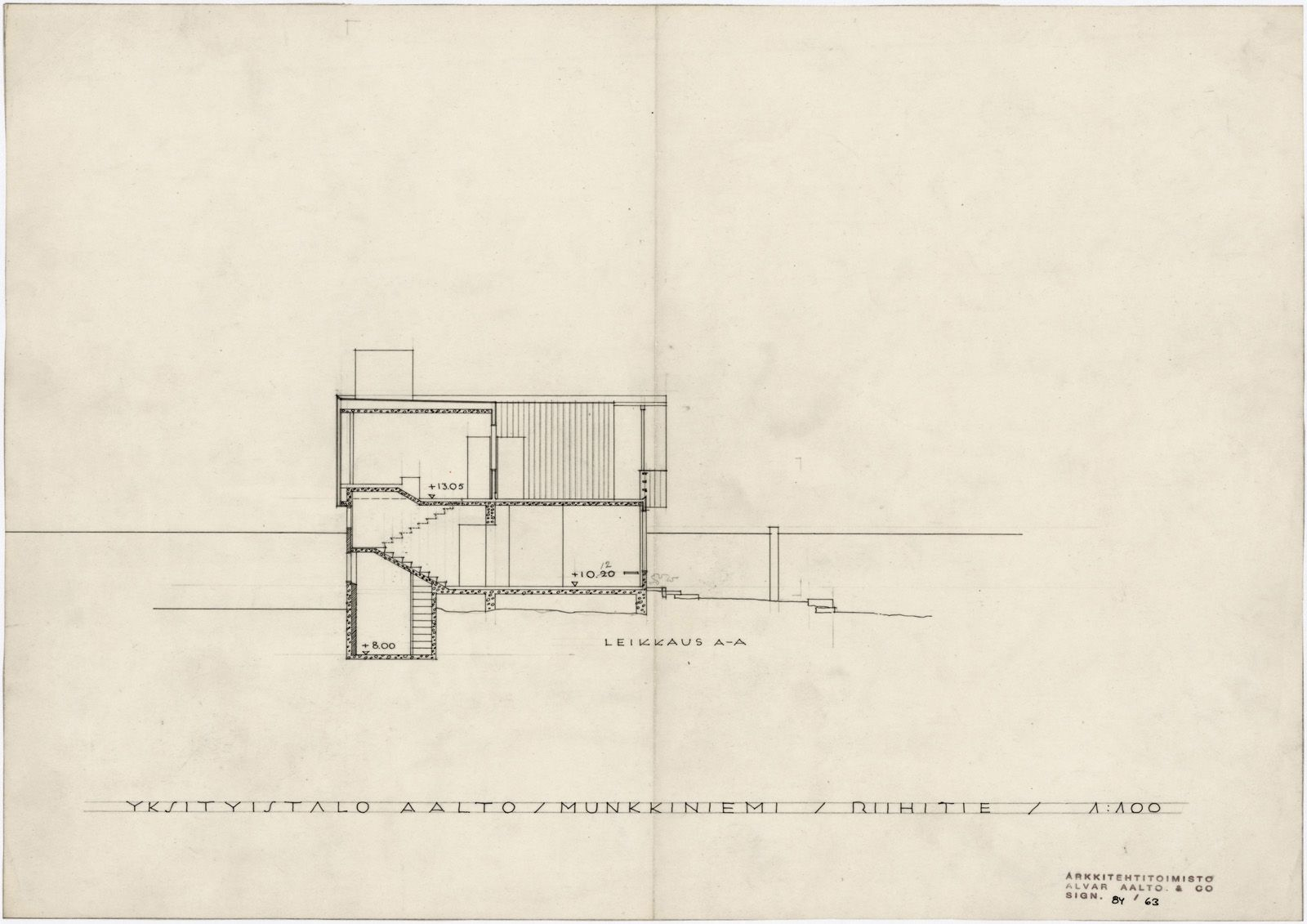 The Aalto House Finnish Architecture Navigator In 2020