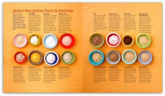 Gluten Free Grains Flours and Starches