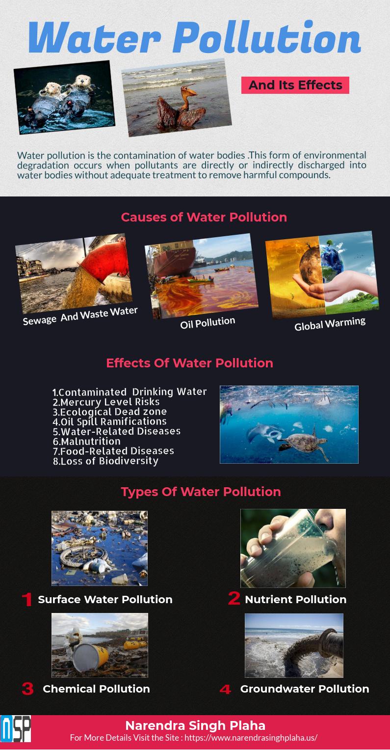 Water Pollution Water Pollution Air Pollution Facts Pollution [ 1529 x 795 Pixel ]