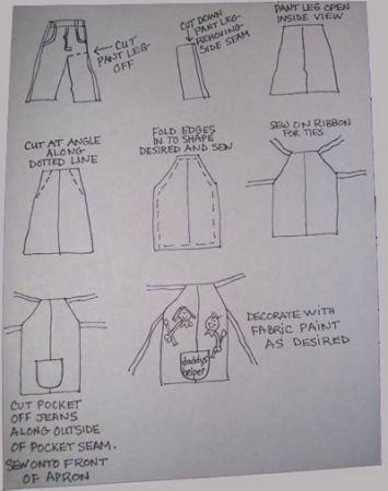 Making a Jeans Apron