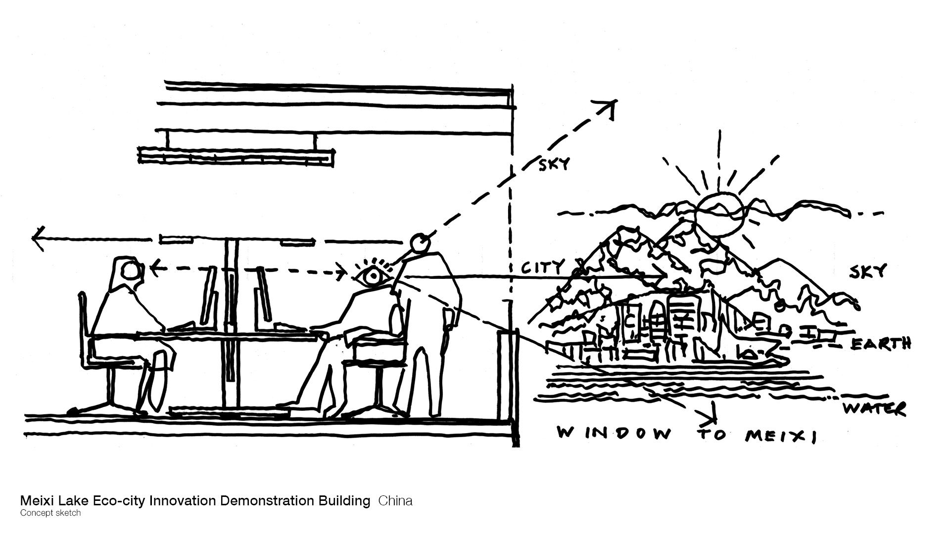 Pin On Daylight In Architecture