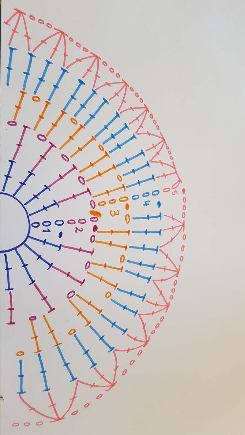 Der Kreisweste Cal Teil 1 Handarbeit Pinterest Häkeln