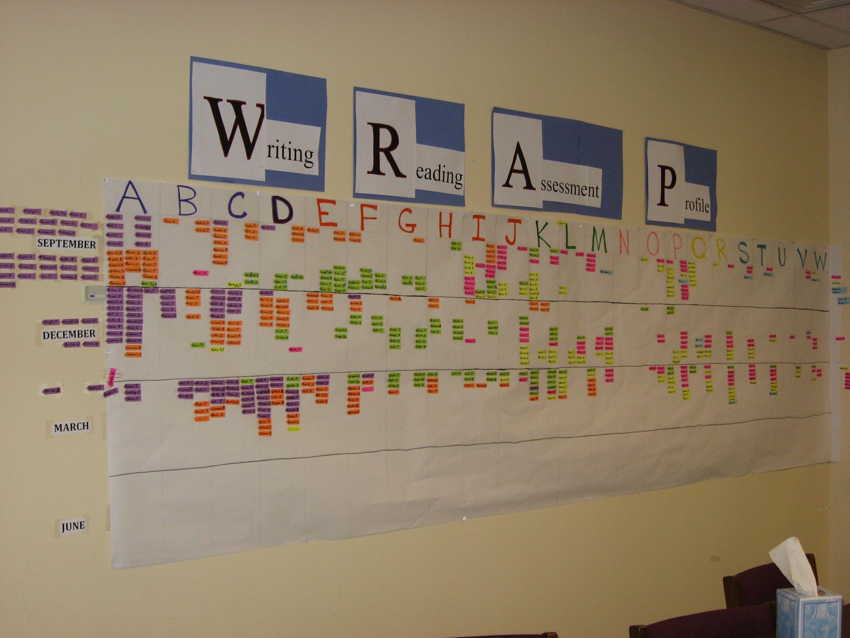 data wall templates - Google Search   Data Walls   Reading ...