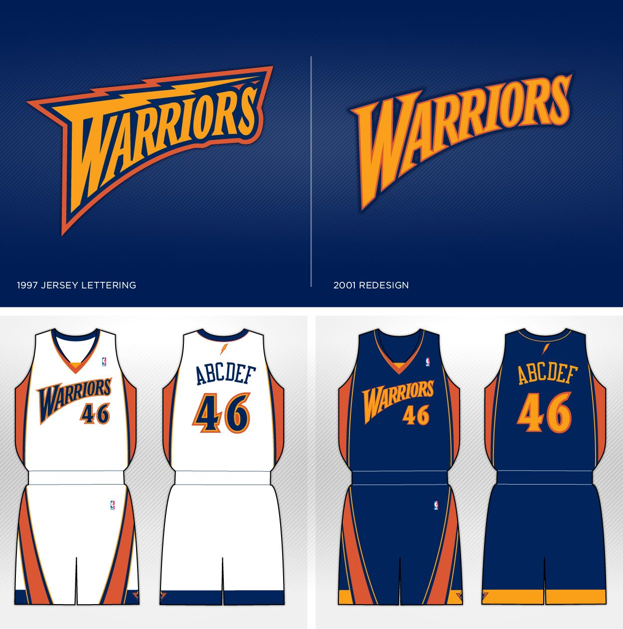 hot sale online 71c5c b467b golden state warriors jersey 46