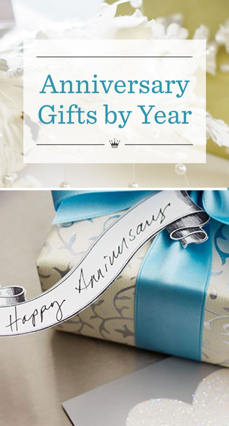 Anniversary Gifts by Year | Traditional anniversary gifts ...