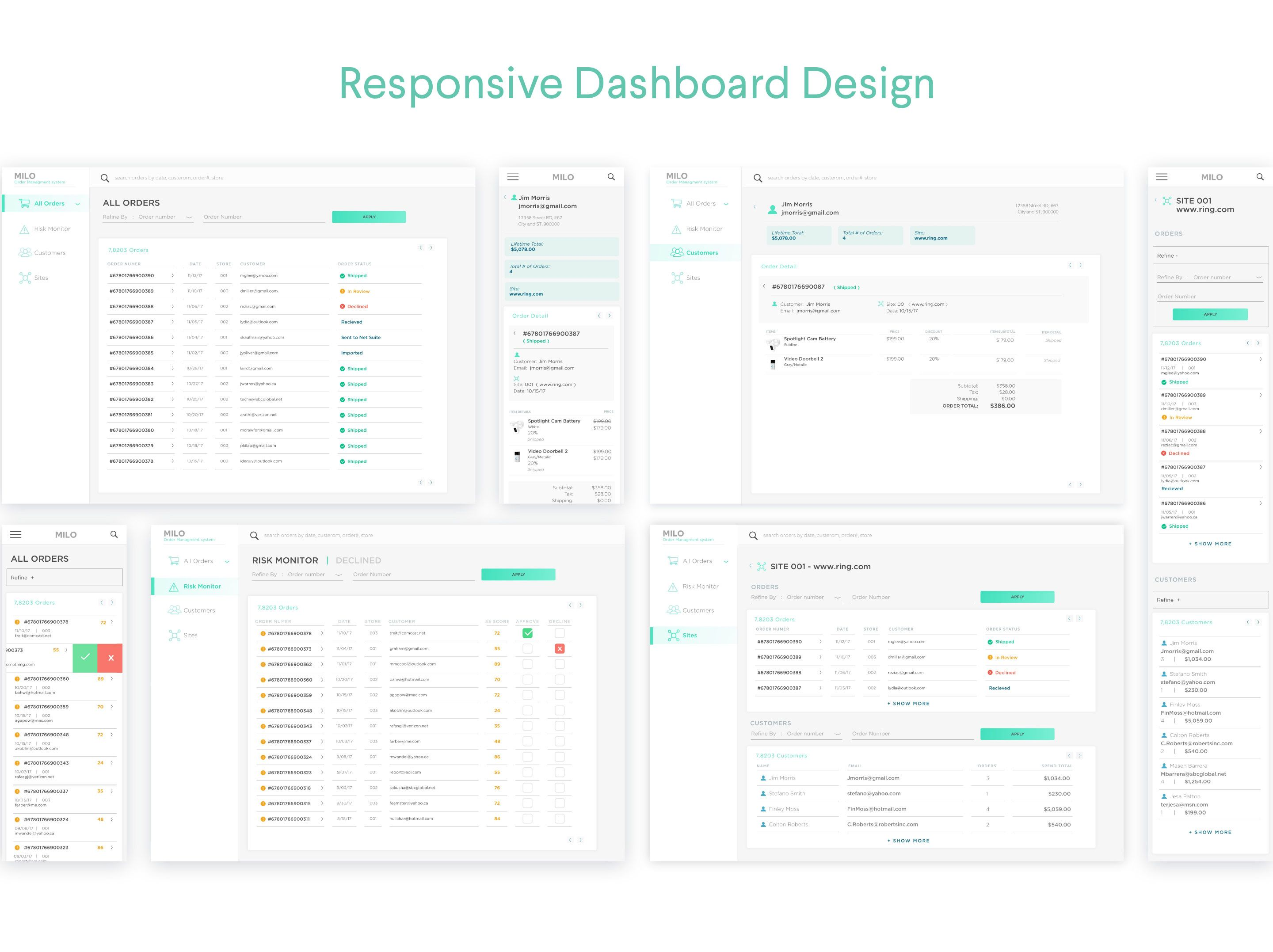 Pin by Kadri Ayaz on Website Design and User Interface