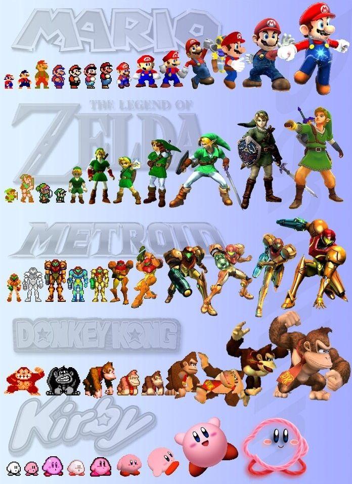 jeux video personnage recherche google l 39 volution de l 39 avatar pinterest personnages de. Black Bedroom Furniture Sets. Home Design Ideas