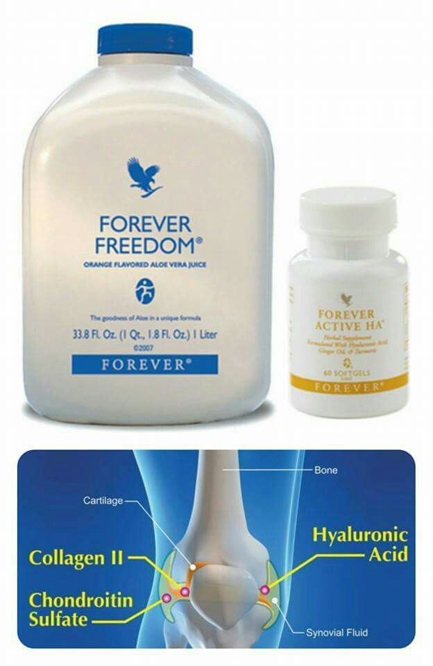 A healthy knee & Forever Football's products that can help those without