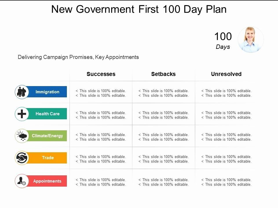 100 Day Planning Template Best Of New Government First 100