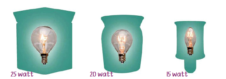 What Size Light Bulb For Wax Warmers