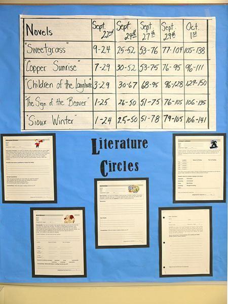 balancedliteracydiet index balanced literacy diet