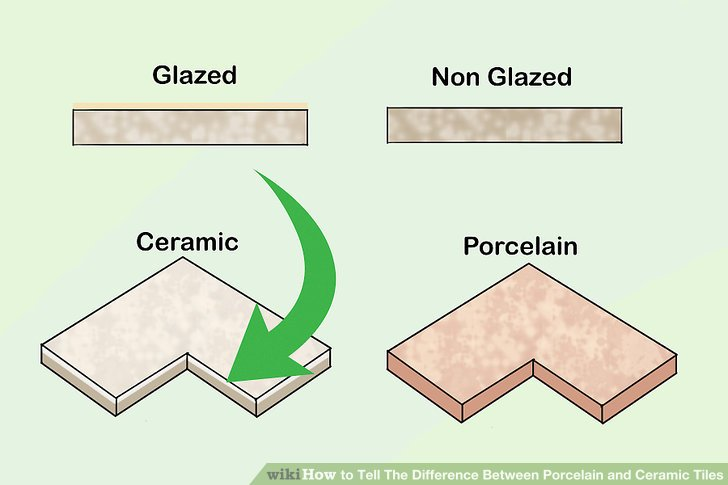 How To Tell The Difference Between Porcelain And Ceramic Tiles Ceramic Tiles Ceramics Porcelain Tile