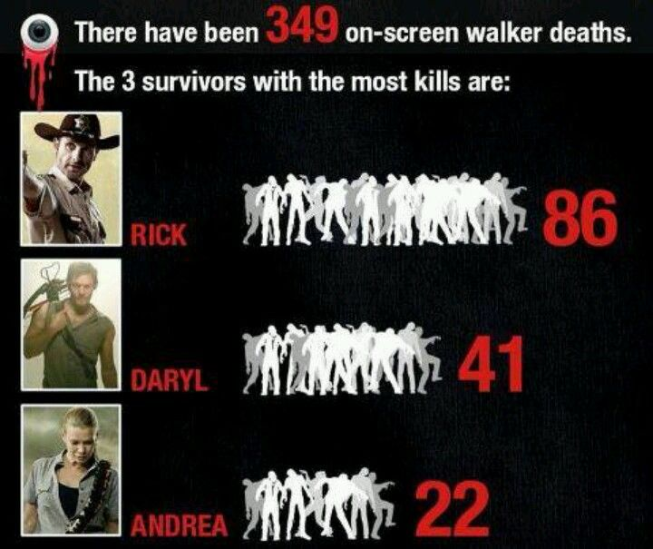 how to kill a zombie in the walking dead