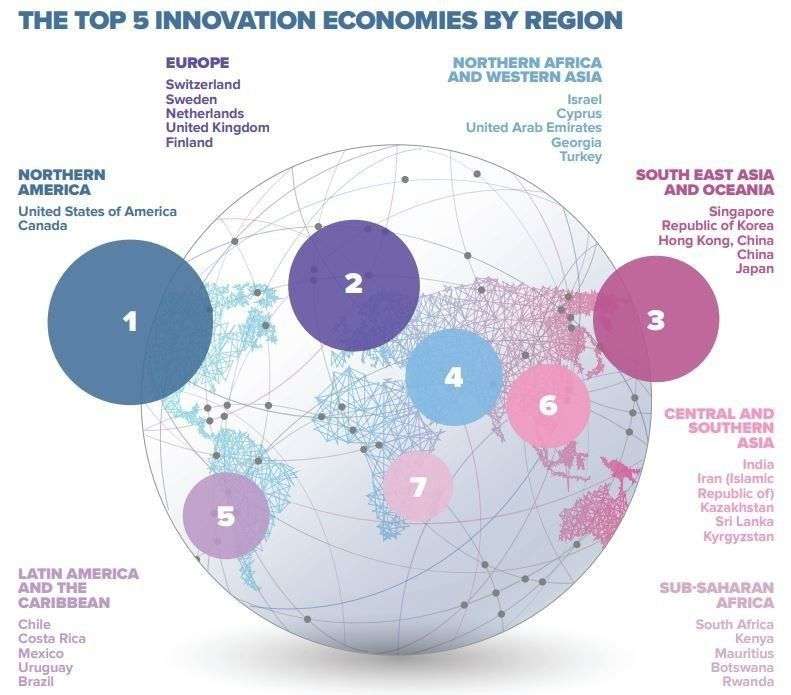 These Are The World S Most Innovative Economies World Economic Forum Economy World Economic Forum Science And Technology