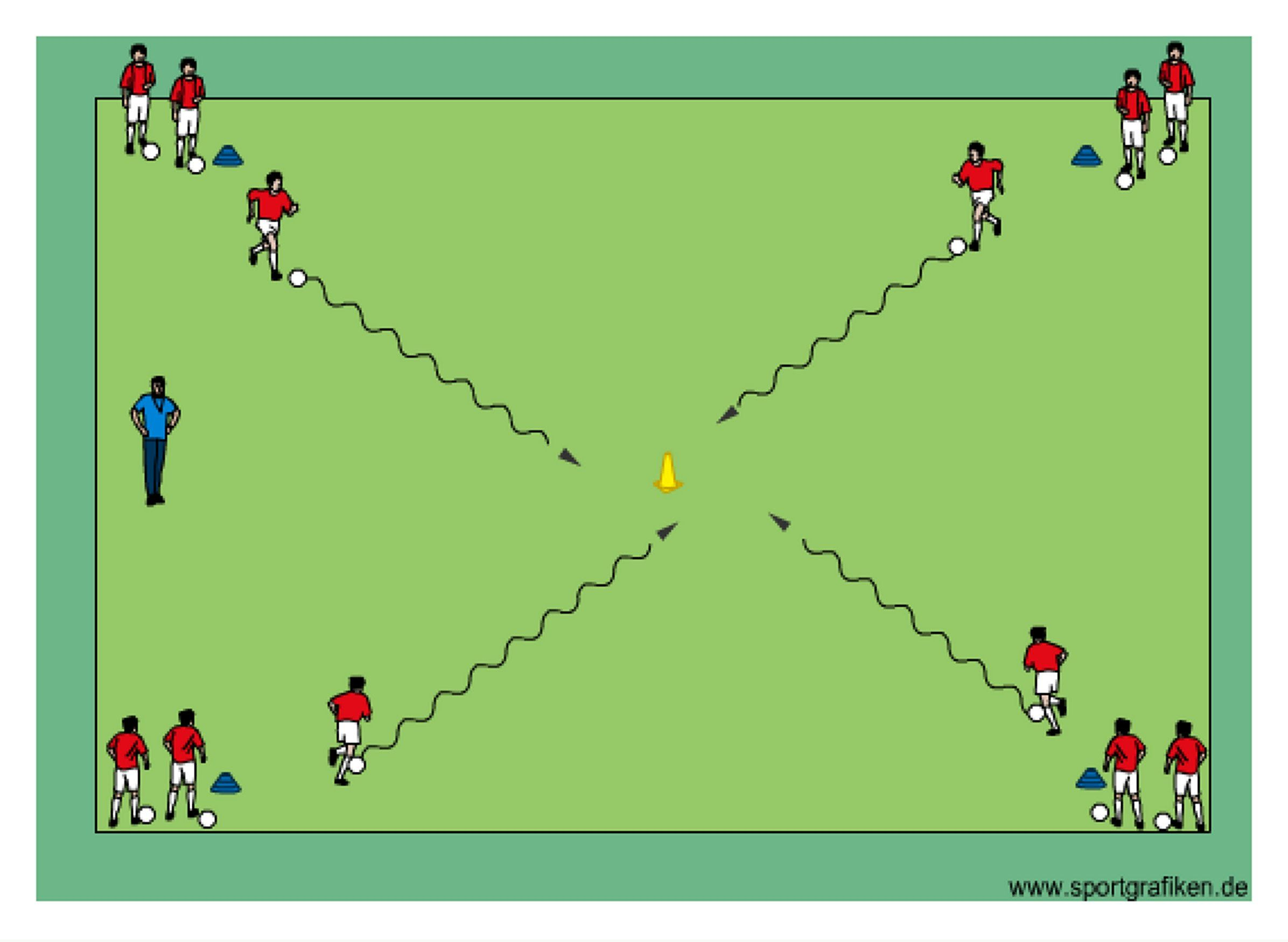 Soccer Cone Dribbling 3 Training Drill Soccer drills