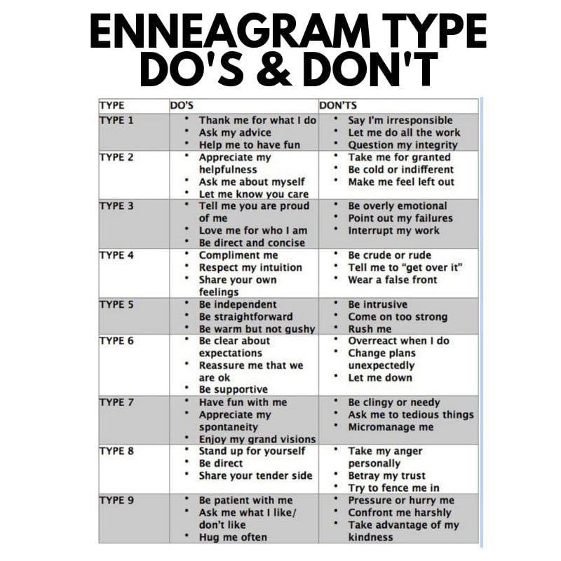 Pin On Enneagram