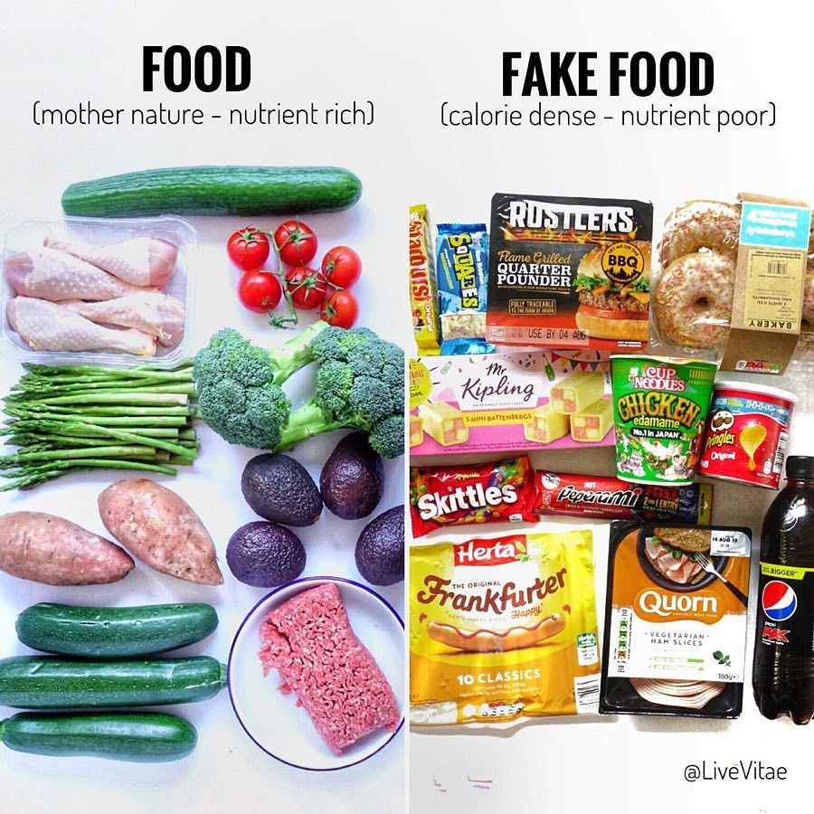. Food Vs. Fake Food . Real Food comes from Mother Nature