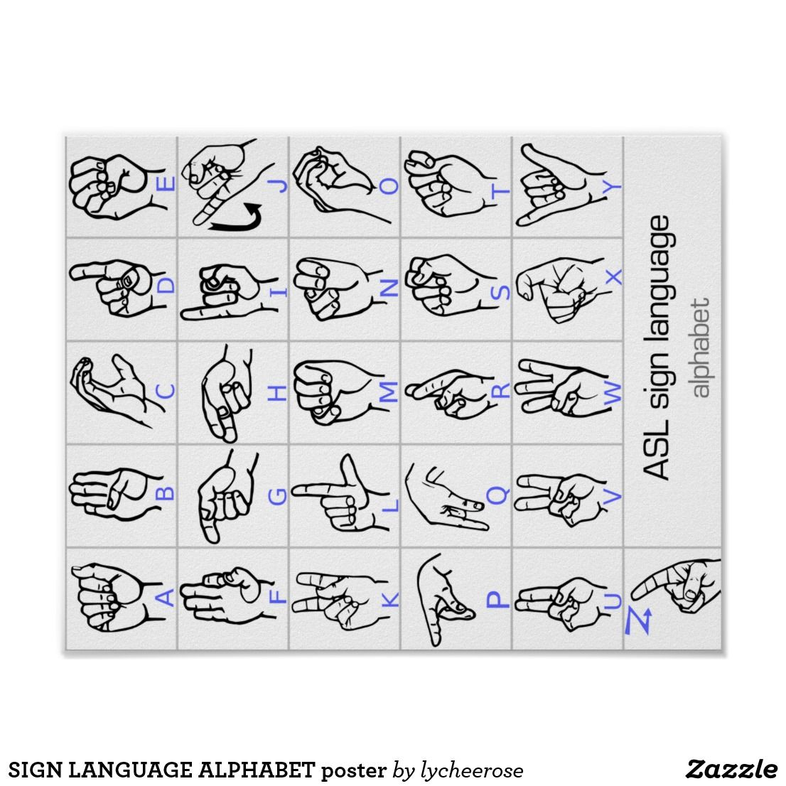 Sign Language Alphabet Poster