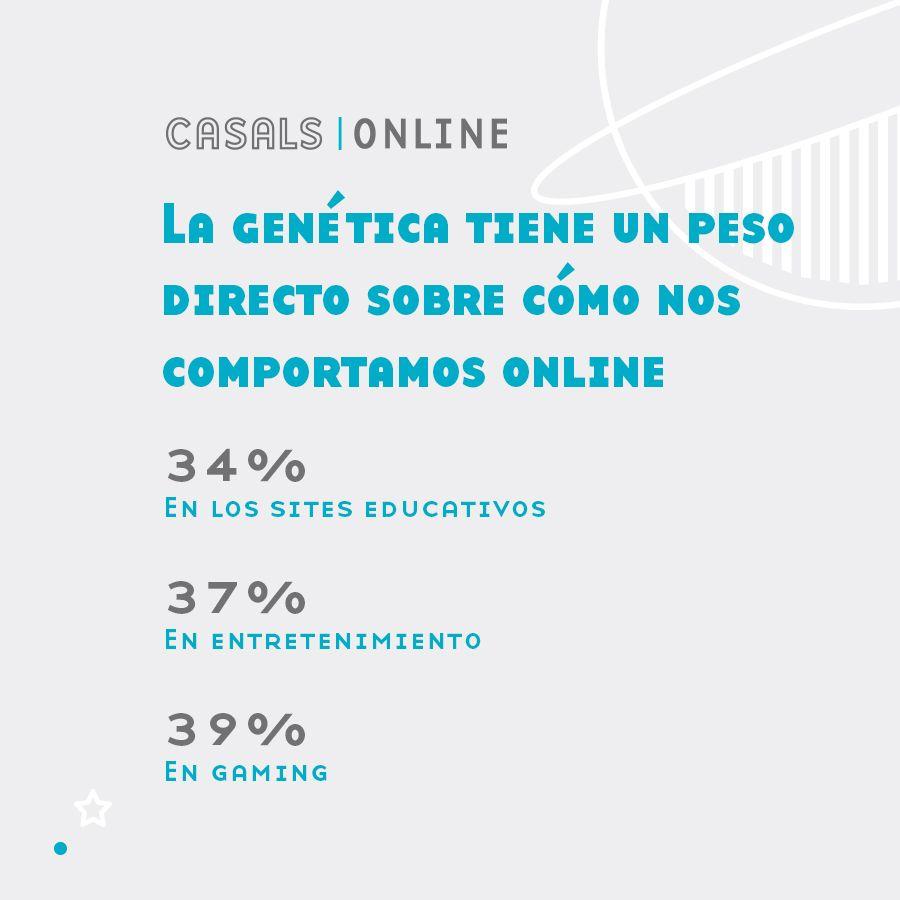 Un estudio demuestra que la carga genética de los usuarios modifica cómo responden a los contenidos servidos en la red 🔎 #casalsnews #marketingdigital #genetics