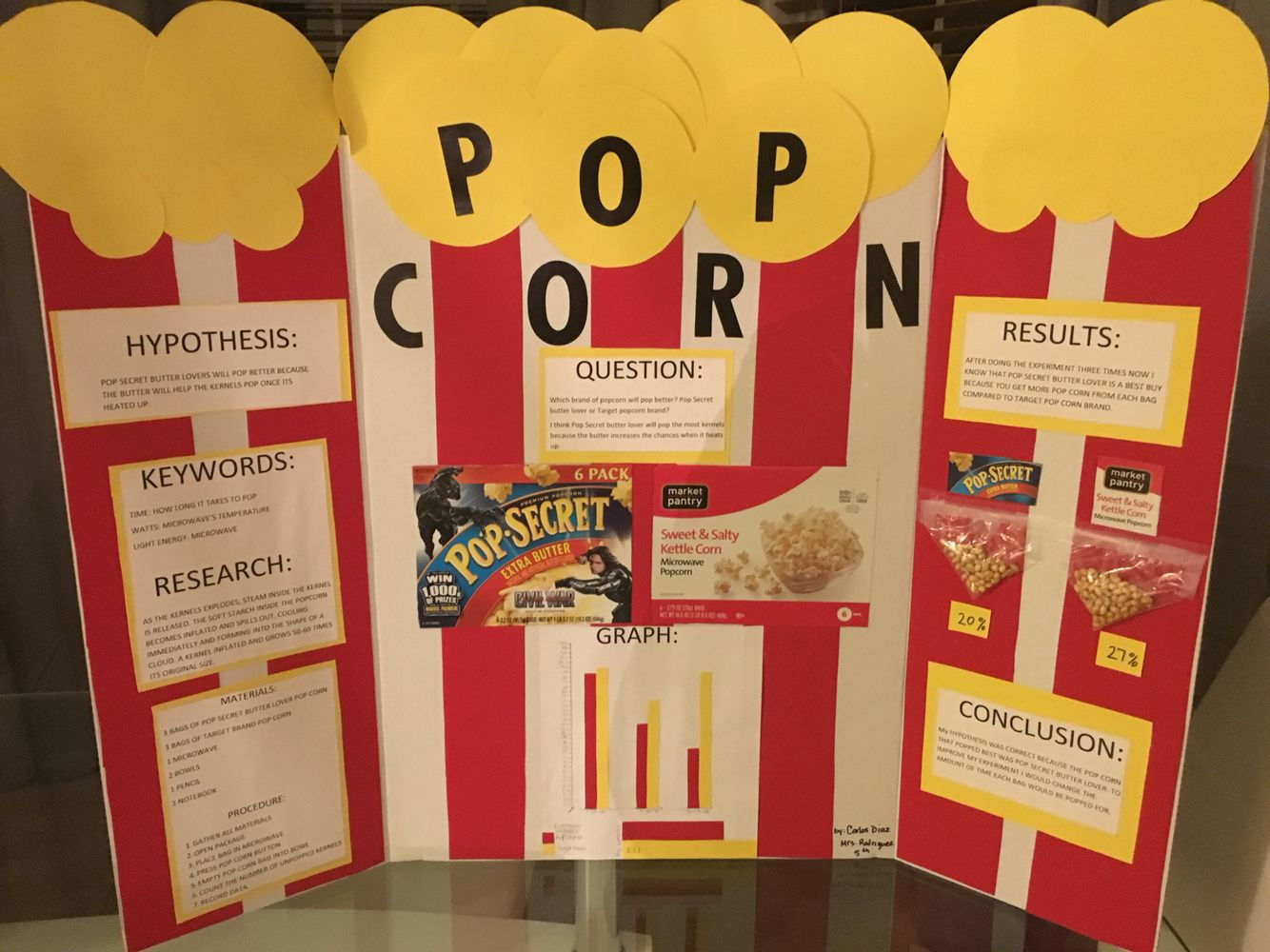 5th Grade Popcorn Science Fair Project