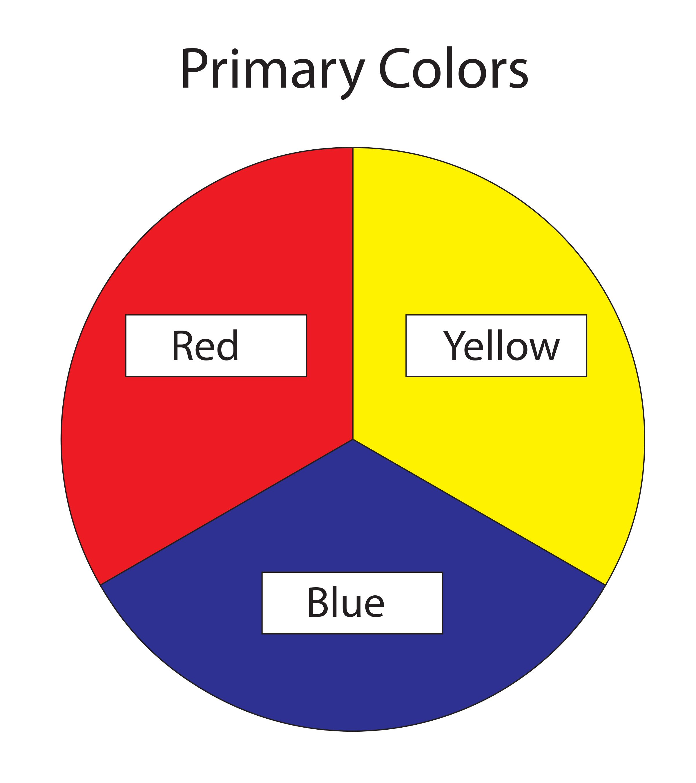 what are the primary colors - HD2400×2700