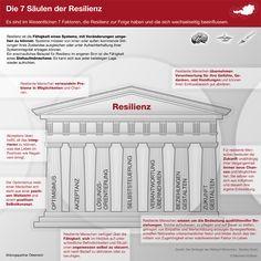 Die 7 Säulen der #Resilienz - Machen Sie etwas daraus