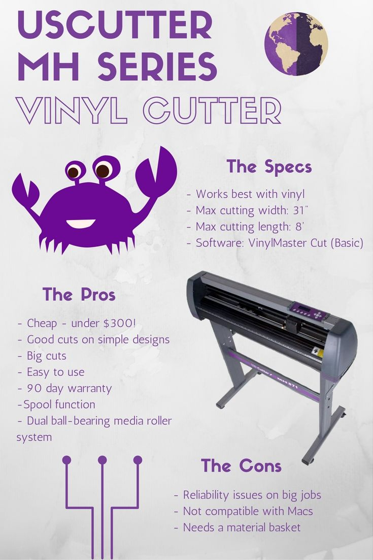 Full Review Of The Uscutter Mh Series Vinyl Cutter Vinyl Cutter Vinyl Craft Room Organization