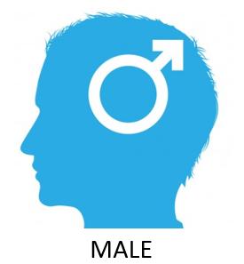 Male$