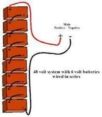 batteries connected together to store solar power   Awesome Solar